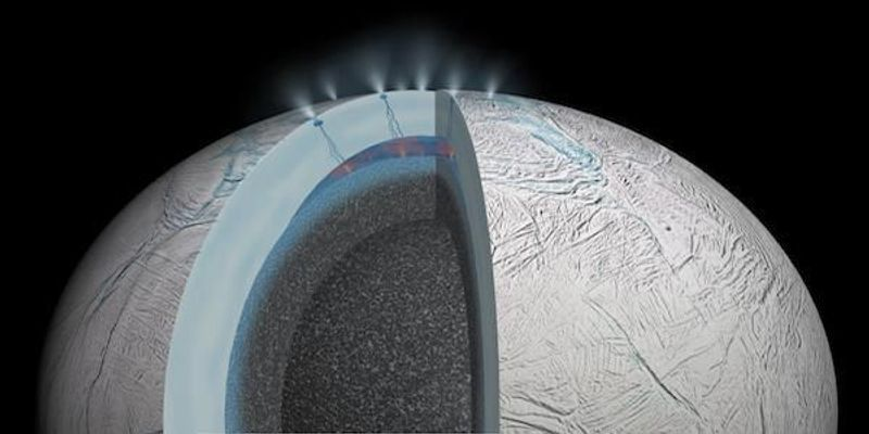 Study: Hydrogen on Enceladus Could Support Microbial Life