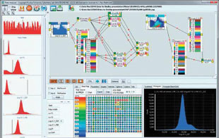 facs analysis software free download for pc