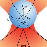 Building a Better Optical Trap
