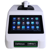 DeNovix Launches CellDrop™ : Cell Counting without Slides