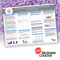 Correlation Between Mutations Found in FFPE Tumor Tissue and Paired cfDNA Samples