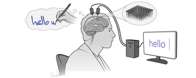 Brain-Computer Interface User Types 90 Characters Per Minute with Mind