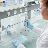 Transforming Multichannel Pipettes